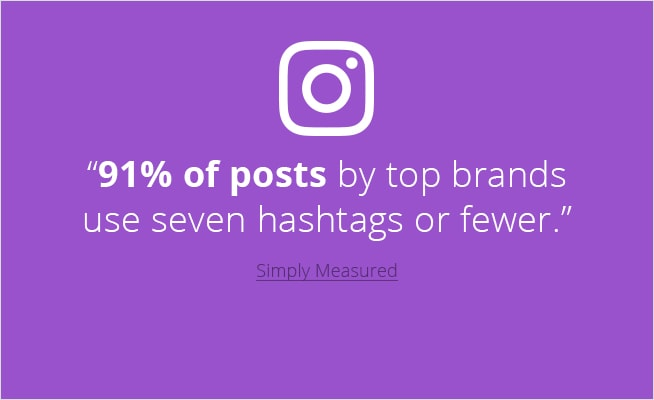 how to boost instagram engagement with hashtags