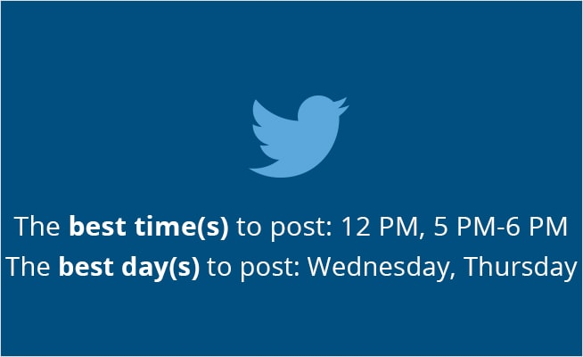 best time to post on Twitter