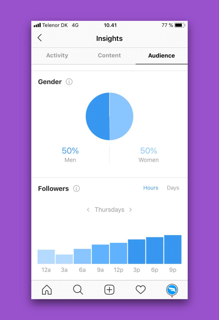 instagram follower analytics