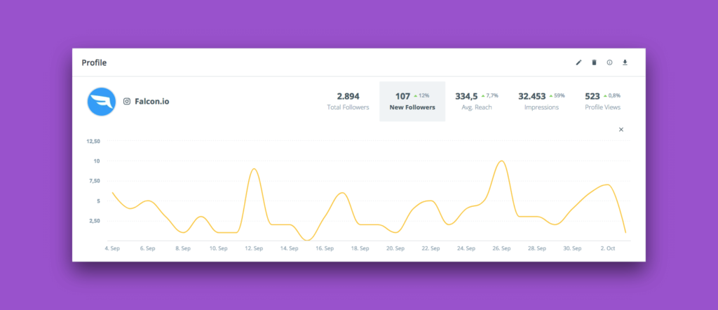 instagram follower growth analytics